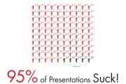 Jak robić i jak nie robić prezentacji?