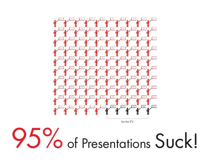 dobra prezentacja powerpoint