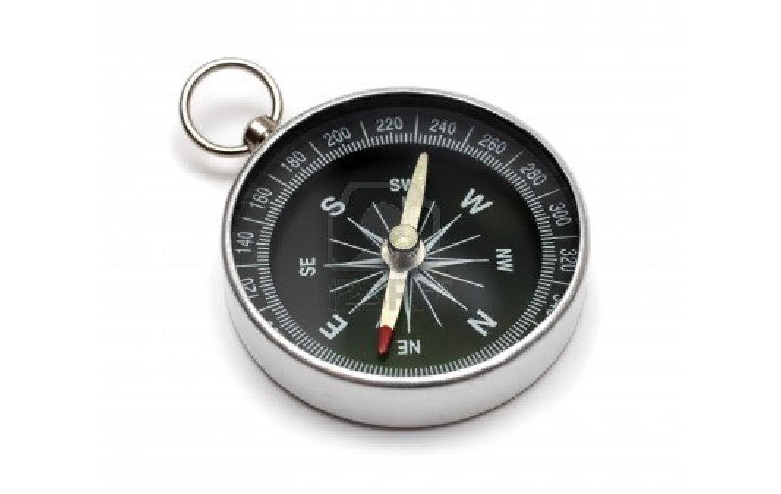 kompas_analiza_marketingowa