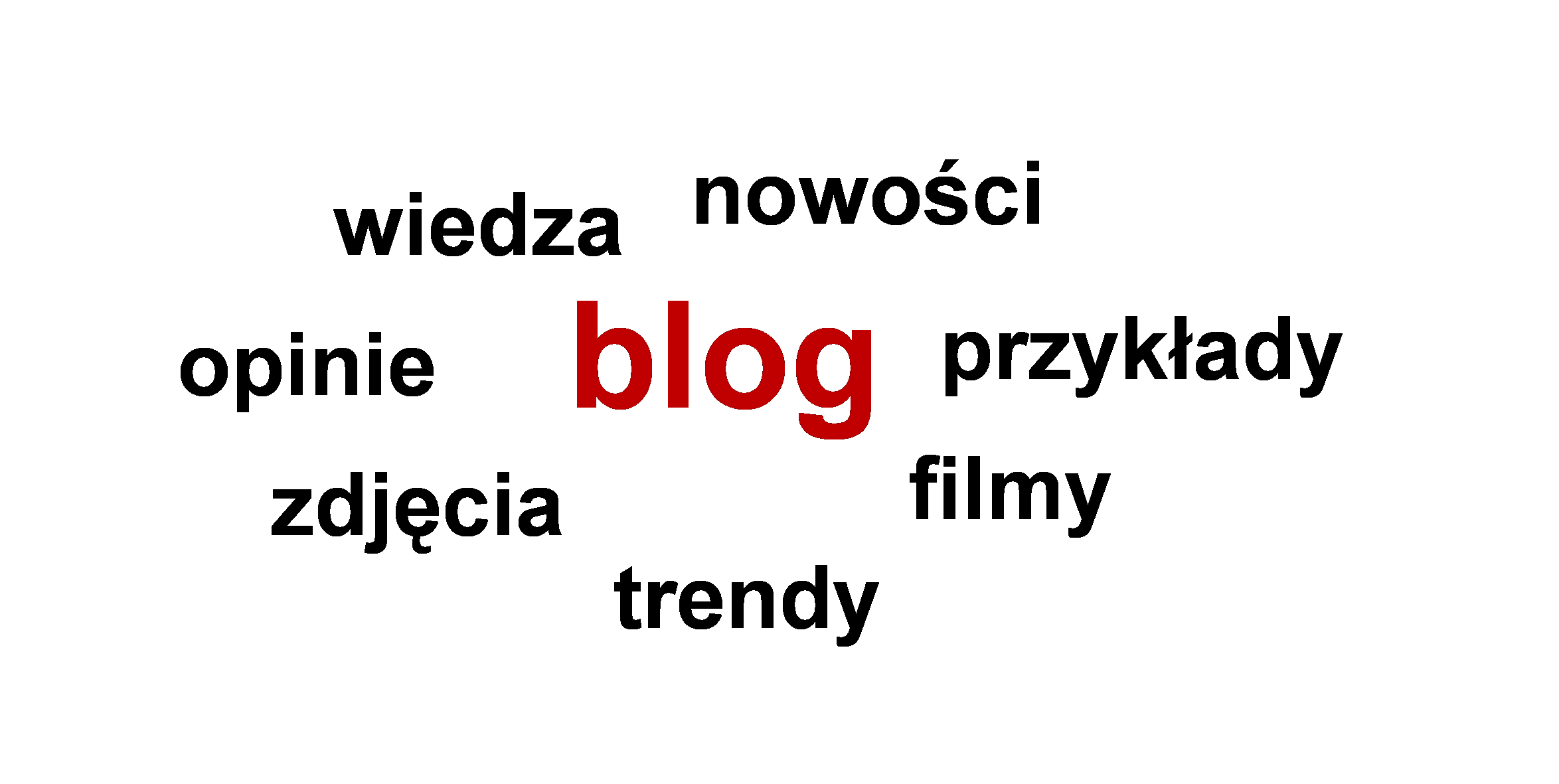 blog marketingowy