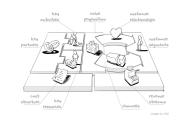 Jak napisać model biznesowy?